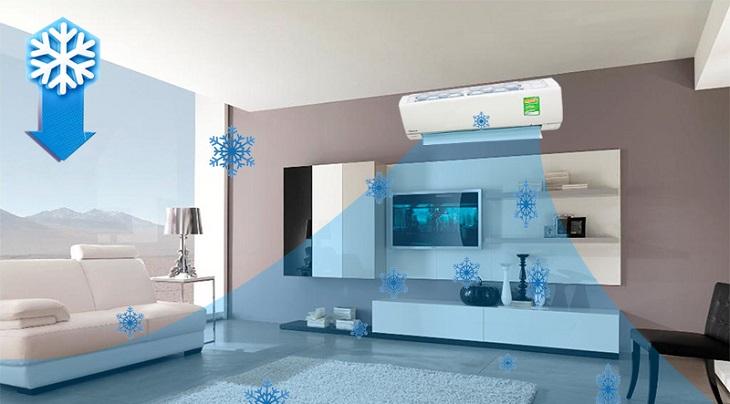 P-TECh là công nghệ tăng cường nhiệt độc đáo của điều hòa Panasonic
