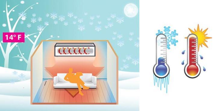 Và giữ ấm vào mùa đông
